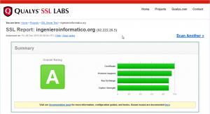 Verificación SSL del dominio ingenieroinformatico.org utilizando la herramienta online de QUALYS SSL LABS.