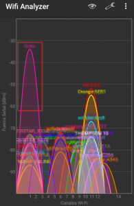 Espectro de la banda de los 2,4GHz sin la red wificlientesR emitiendo.